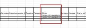 метки яндекс директ